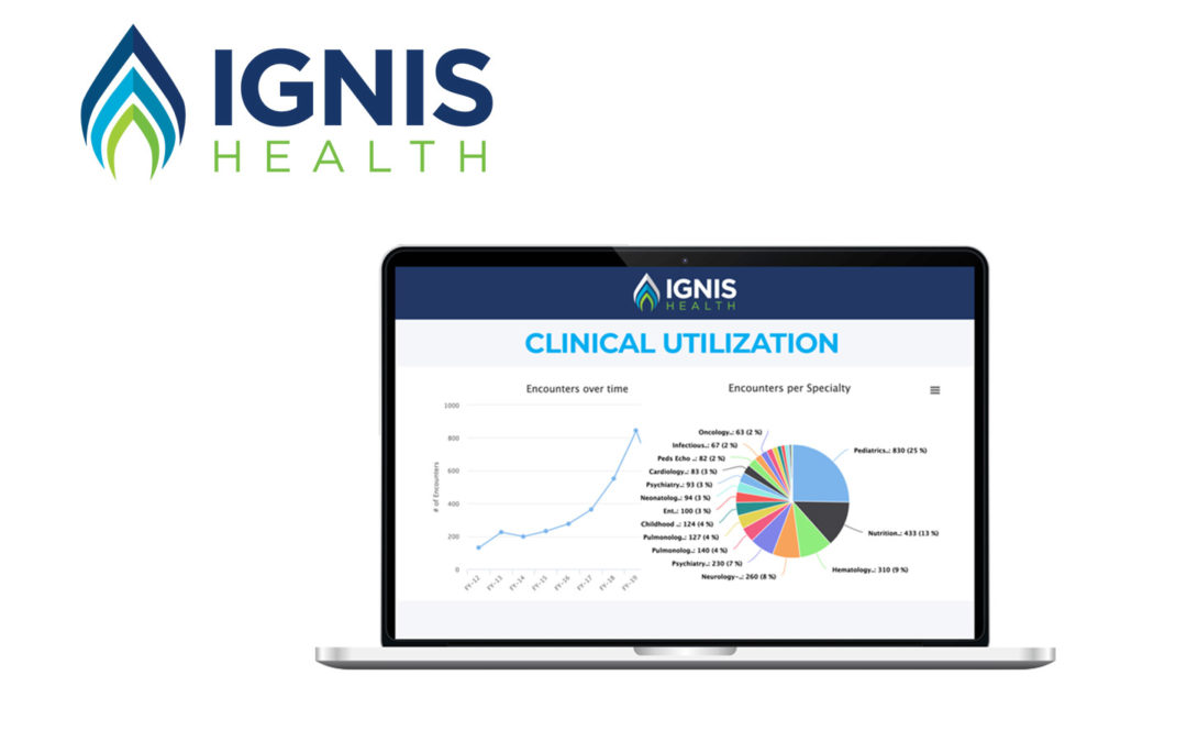 Vidyo + Ignis Health: The Power of High-Quality Telehealth Video Delivery And Data Analytics Combined